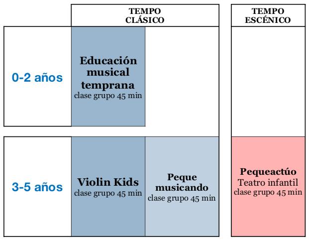 MODULANDO INFANTIL TEMPO MUSICAL