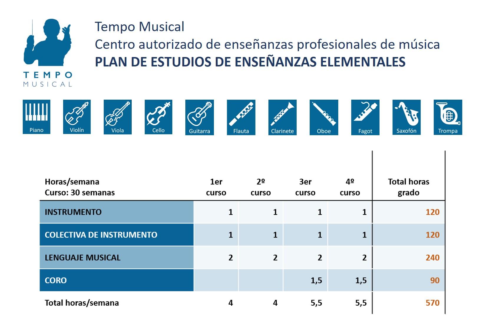 Plan-de-estudios-enseñanzas-elementales